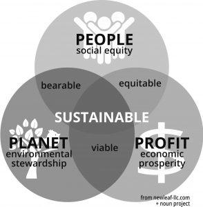 sustainability-2 bw